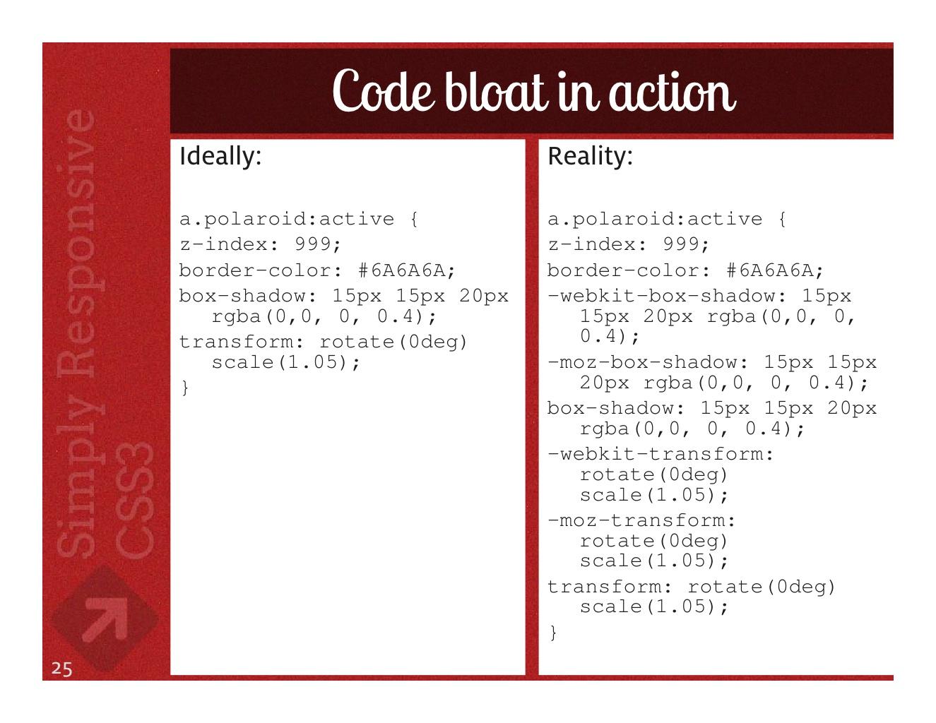 Code Bloat