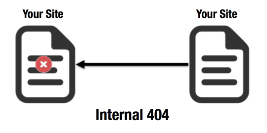 internal-404